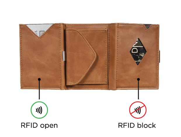 EXENTRI Multiwallet RFID blokk