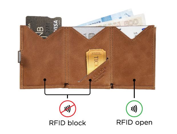 EXENTRI MULTIWALLET RFID beskyttelse